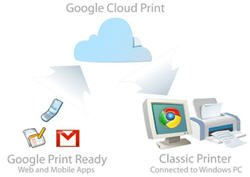 Stampare email dal cellulare con Google Cloud Print