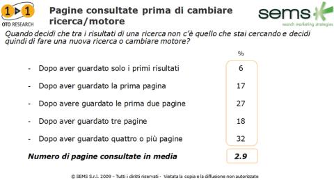 Come gli italiani usano i motori di ricerca